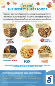Cereal Benefits Infographic